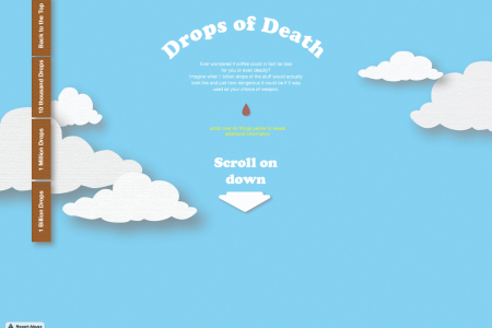 Drops of Death Infographic