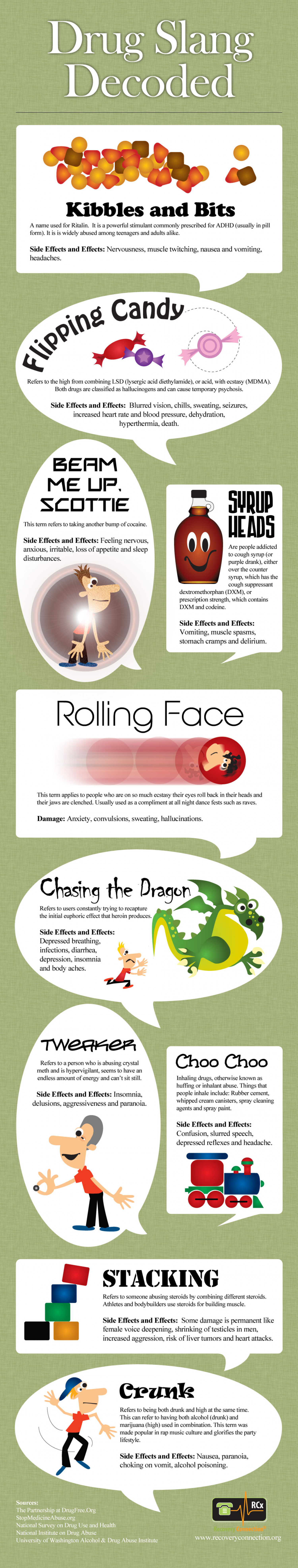 Drug Slang Decoded Infographic