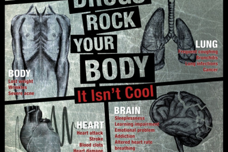 Drugs Rock Your Body (it isn't cool) Infographic