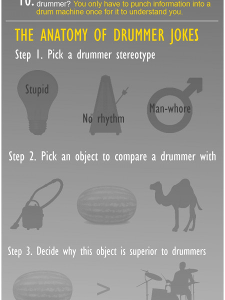 Drummer Jokes Infographic