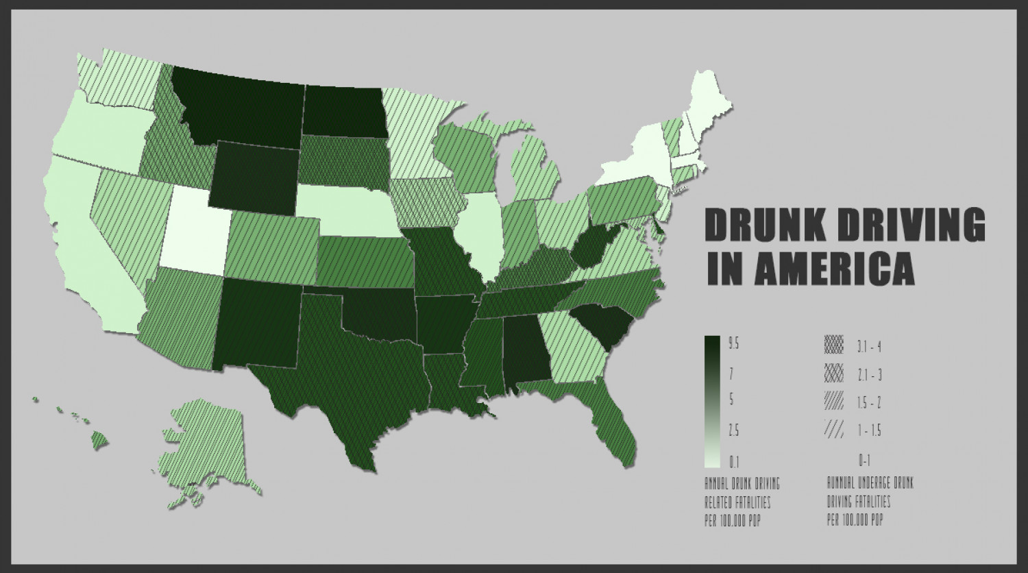 Drunk Driving in America Infographic