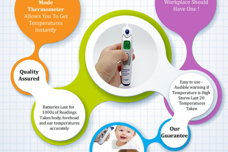 Dual Thermometer - Best Baby Thermometer Infographic