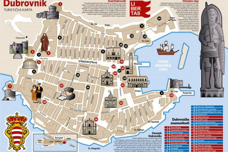 Dubrovnik city map Infographic