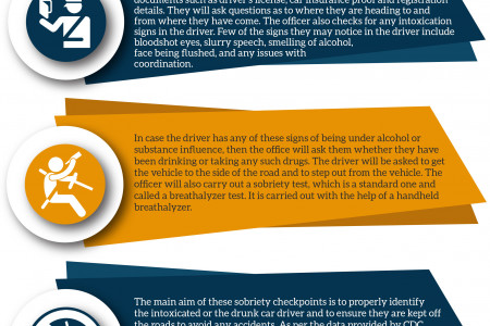 DUI Sobriety Checkpoints in Arizona Infographic