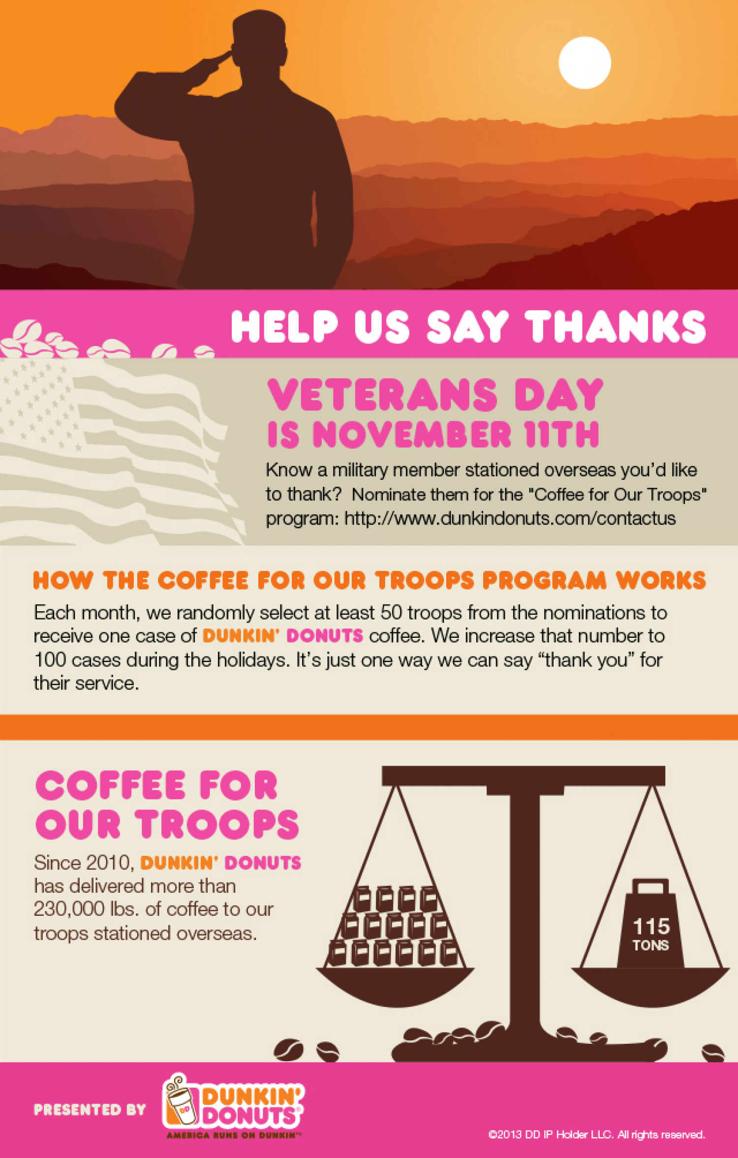 Dunkin Donuts - Veterans Day Infographic