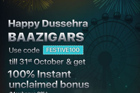 Dussehra wishes to all by PokerBaazi.com Infographic
