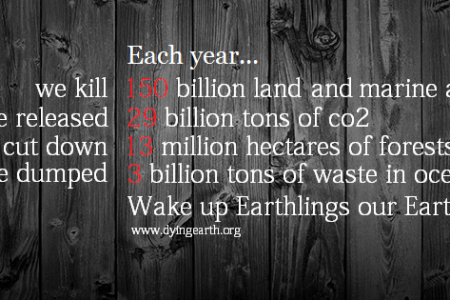 Dying Earth Infographic