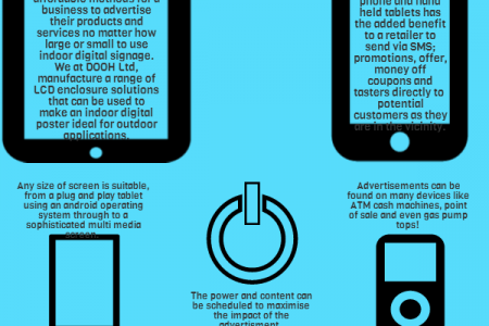 Dynamic advertiisng hardware for indoor use Infographic
