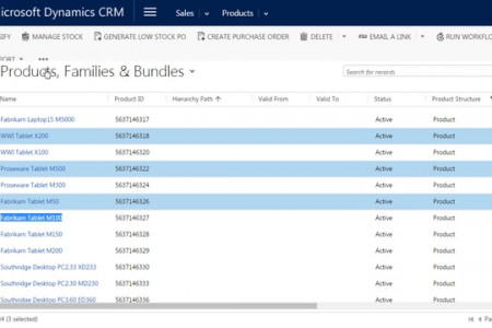 Dynamics CRM Inventory Manager Plugin from Biztech Infographic