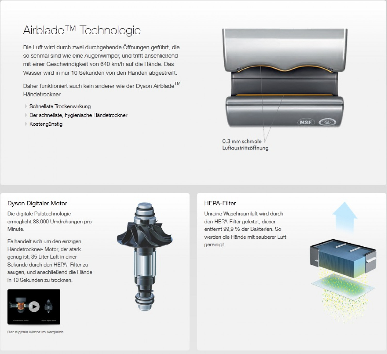 Dyson Airblade Technologie  Infographic