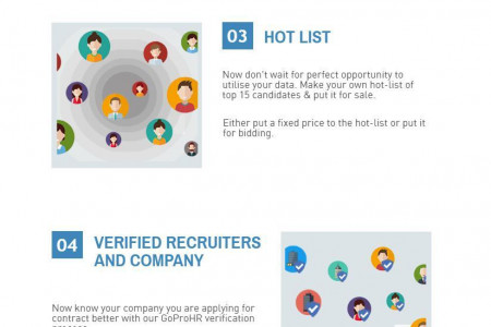 E Recruitment Software India Infographic