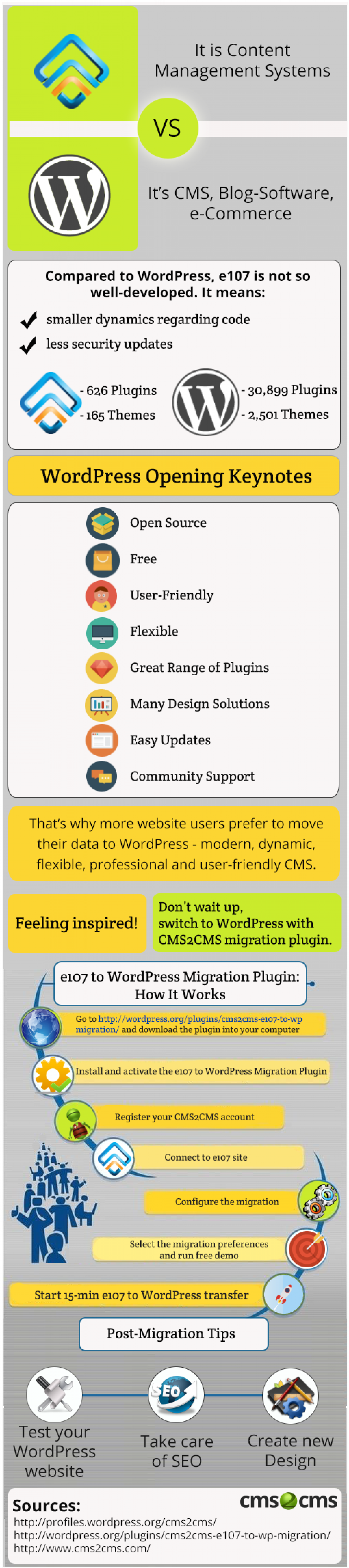 e107 to WordPress Migration Plugin: Why and How Infographic