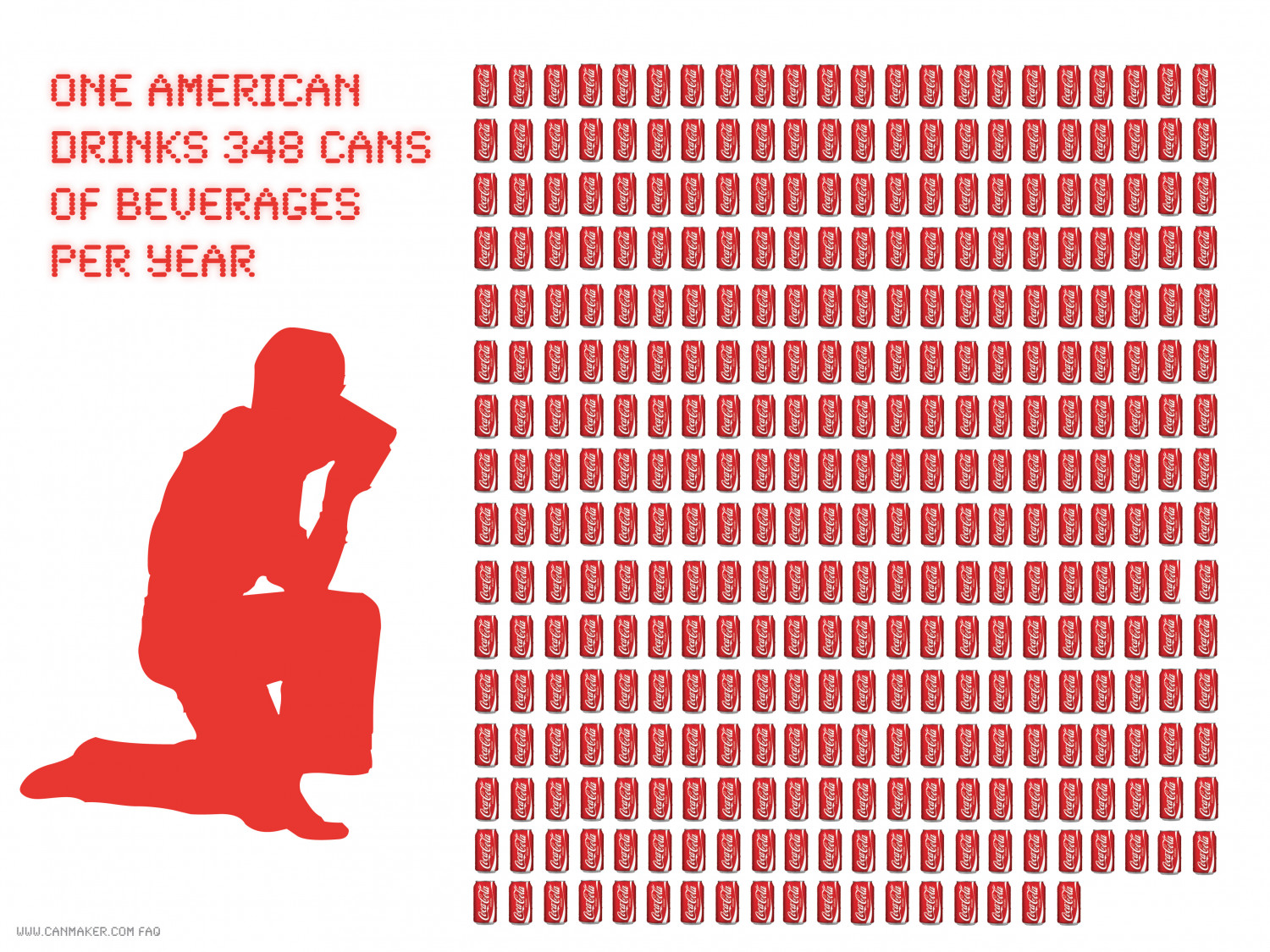 Each Americans drinks on average 348 cans of beverages per year Infographic