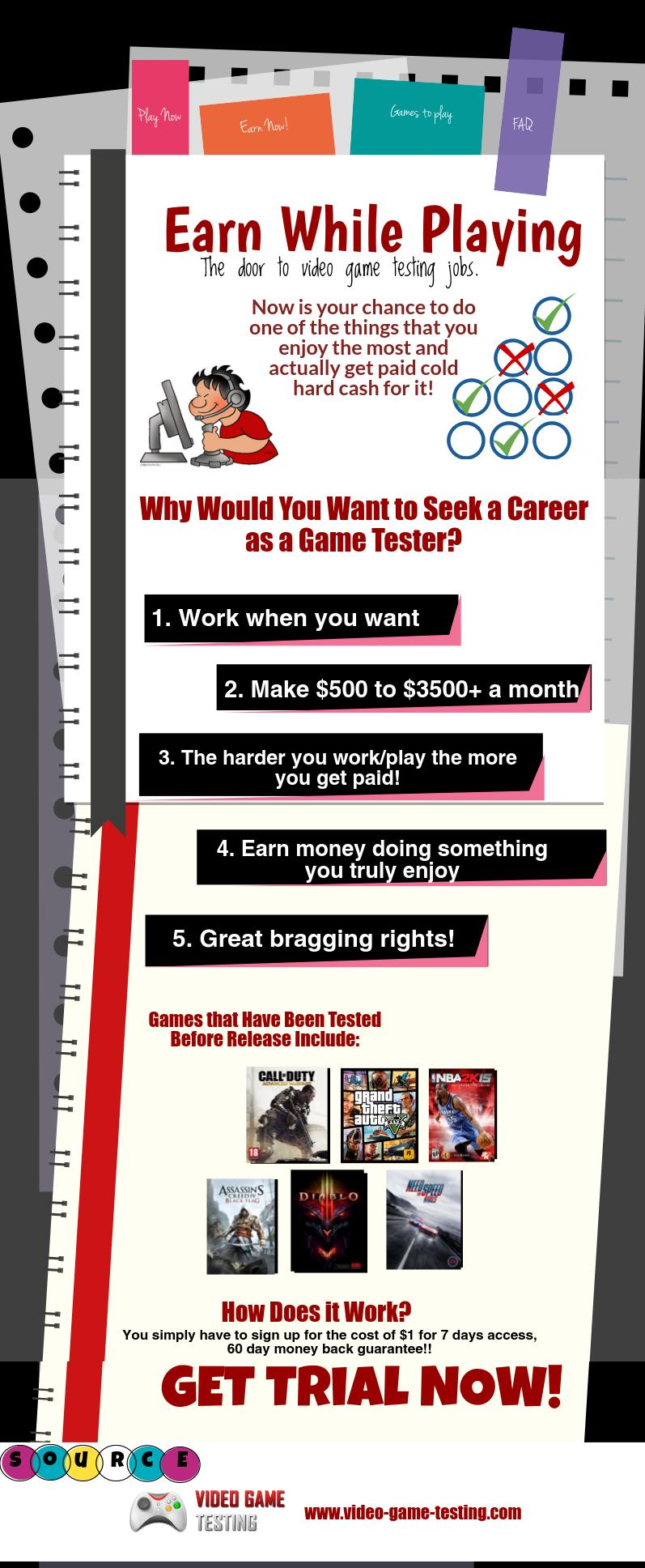 Earn While Playing The Door To Video Game Testing Jobs Visual Make Money  Online How To