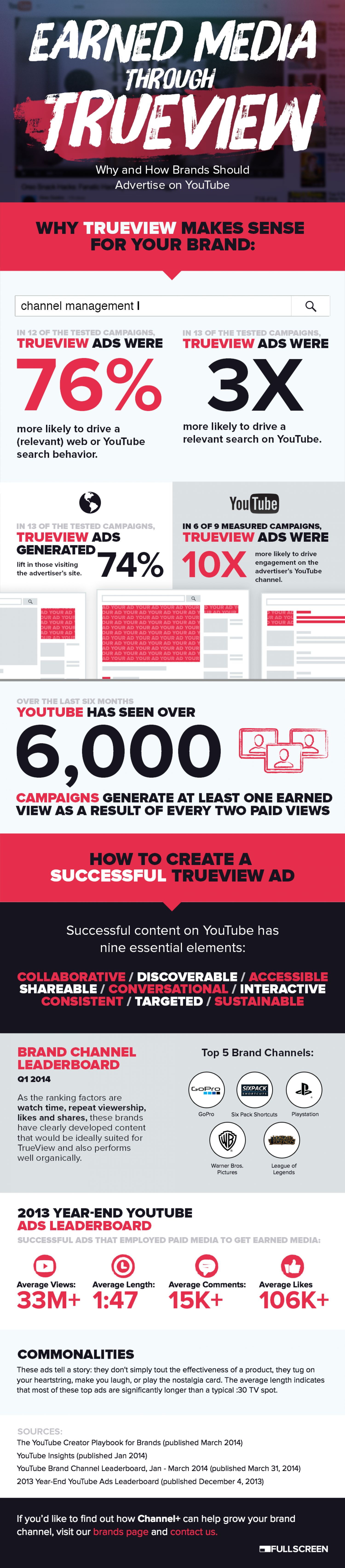 Earned Media Through TrueView Infographic
