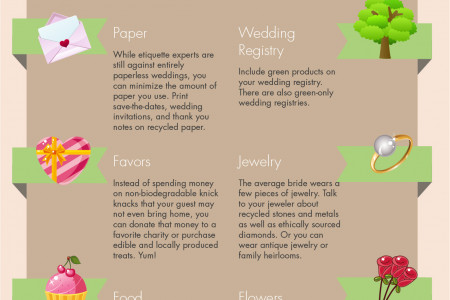 Earth Day: Eco-Friendly Weddings Infographic