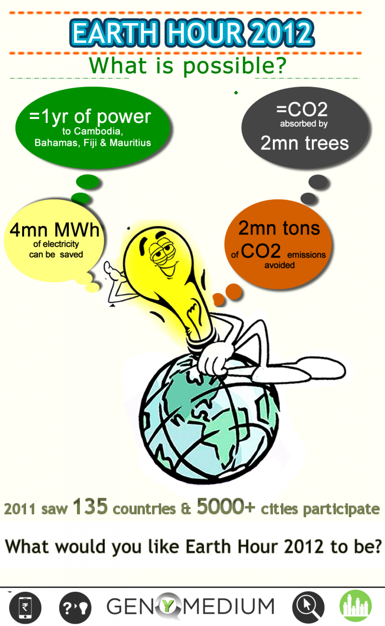 Earth hour 2012 Infographic