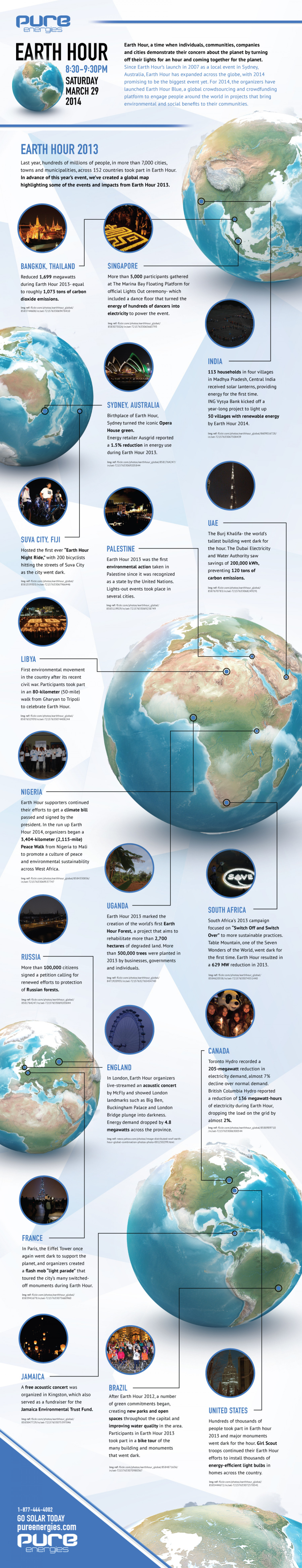 Earth Hour 2013: Global Events  Infographic