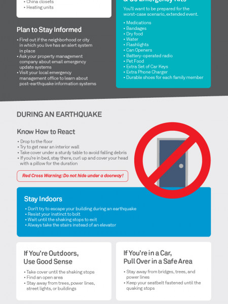 When an Earthquake Strikes, Will you be Prepared? Infographic