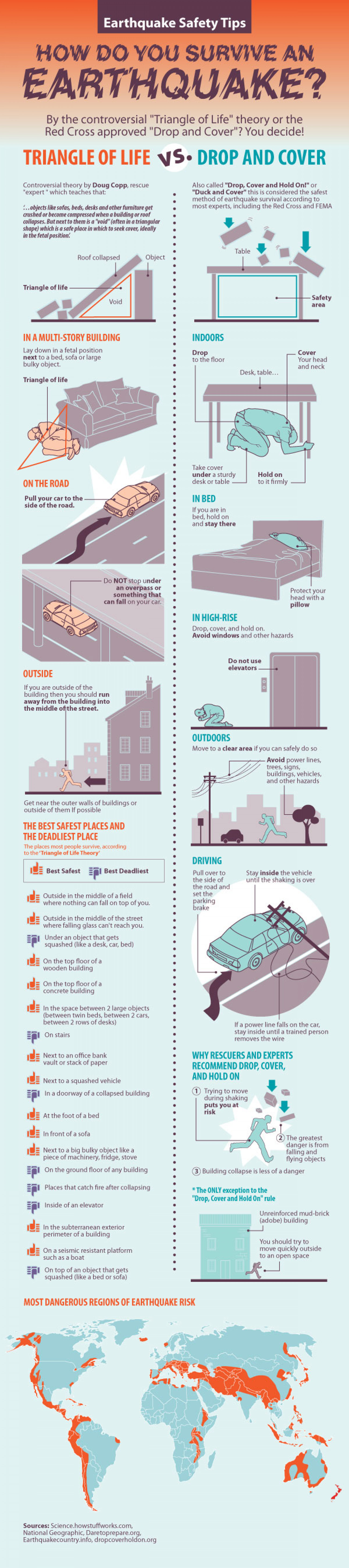 Earthquake Tips Infographic