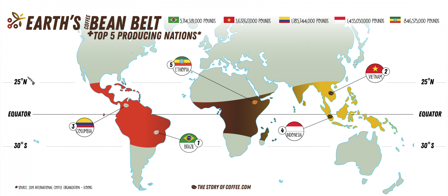 Earth's Coffee Bean Belt - The Story of Coffee Infographic