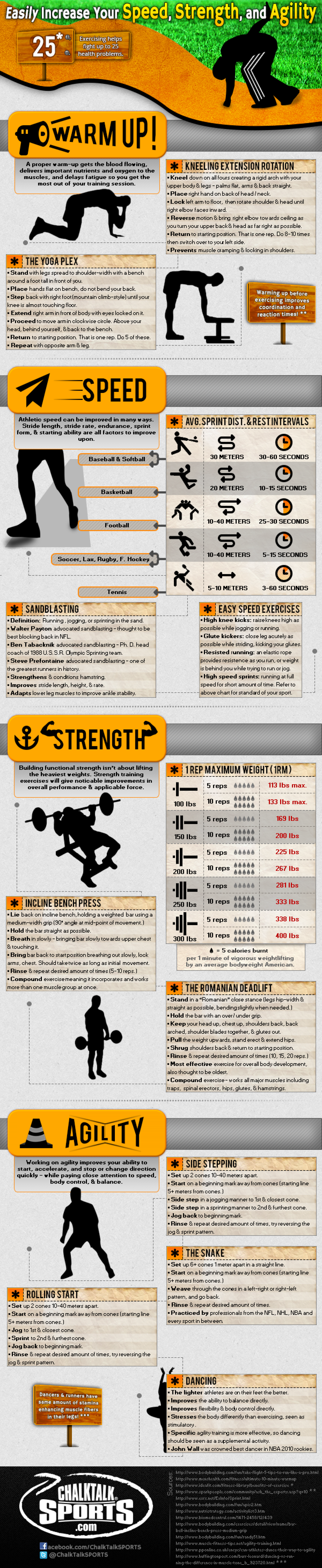 Easily Increase Your Speed, Strength, & Agility Infographic