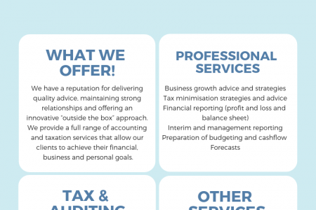 EAST MAITLAND ACCOUNTING Infographic