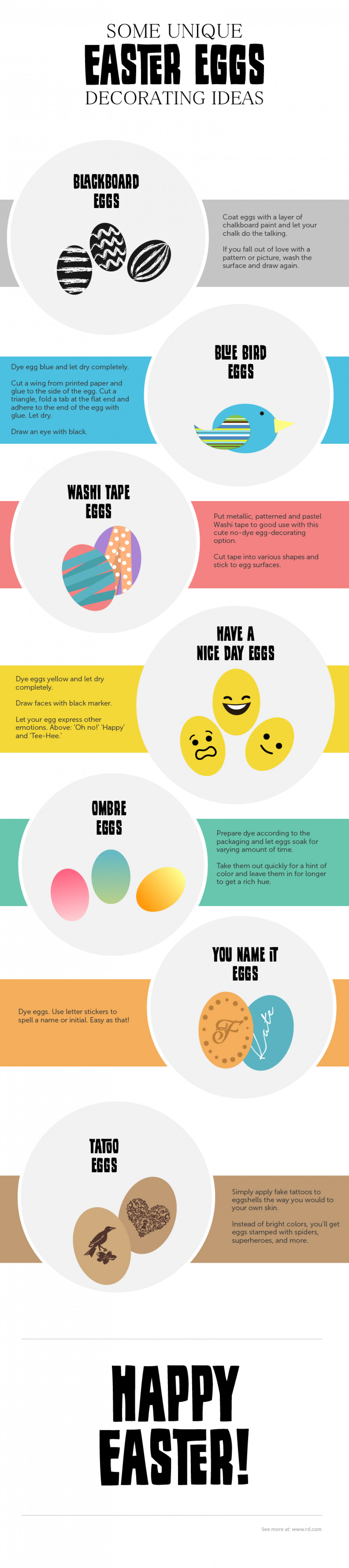 Some Unique Easter Eggs Decorating Ideas Infographic