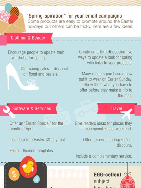 Easter Email Campaign Planning Tips  Infographic
