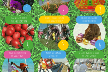 Easter Traditions Around The World Infographic