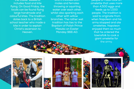 Easter Traditions of the world Infographic
