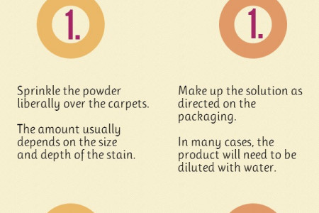 Easy Carpet Cleaning Tips Infographic