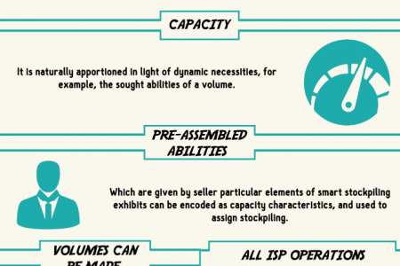 Easy Systems In 192.168.l.254 Router Explained Infographic