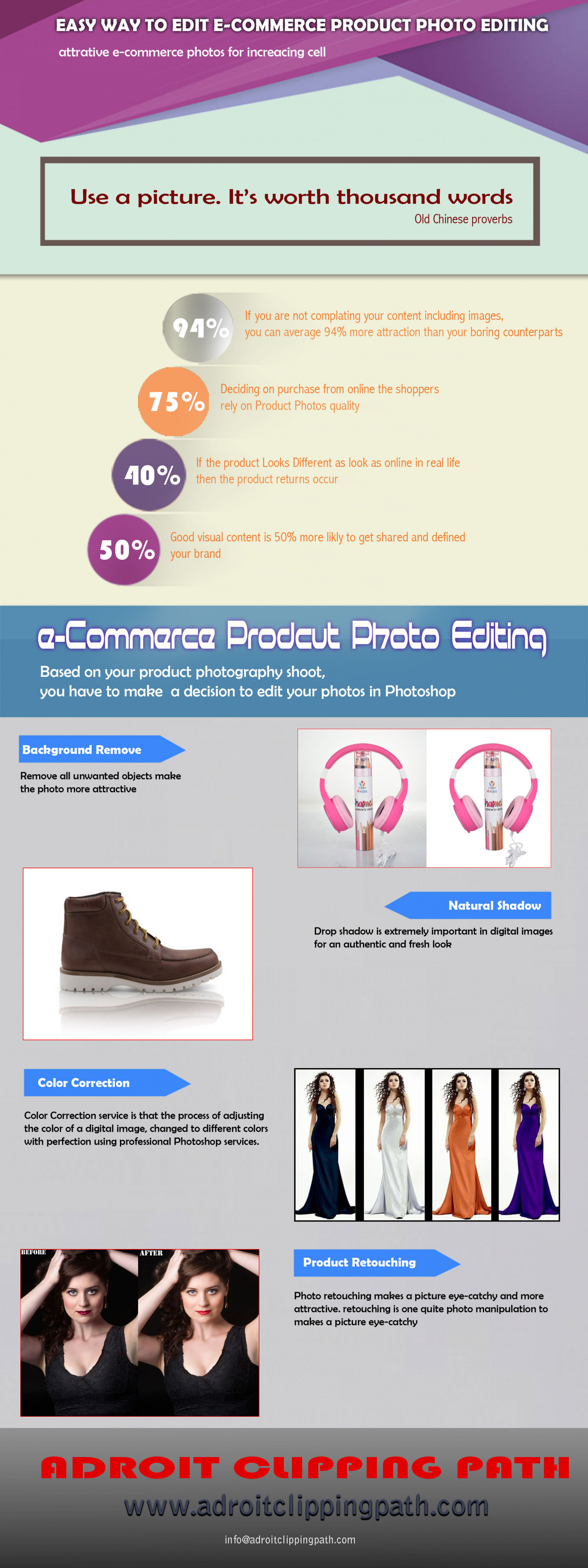 Easy tips for perfect ecommerce product photo editing Infographic