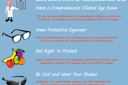 Easy To Protect Your Eyes at Any Age Infographic