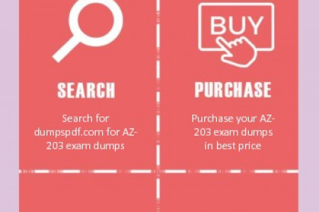 Easy way to get success in AZ-203 Microsoft Exam with good grades  Infographic