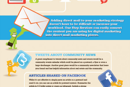 Easy ways to convert digital marketing into direct mail marketing Infographic