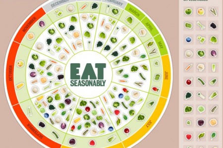 Eat Seasonably Infographic