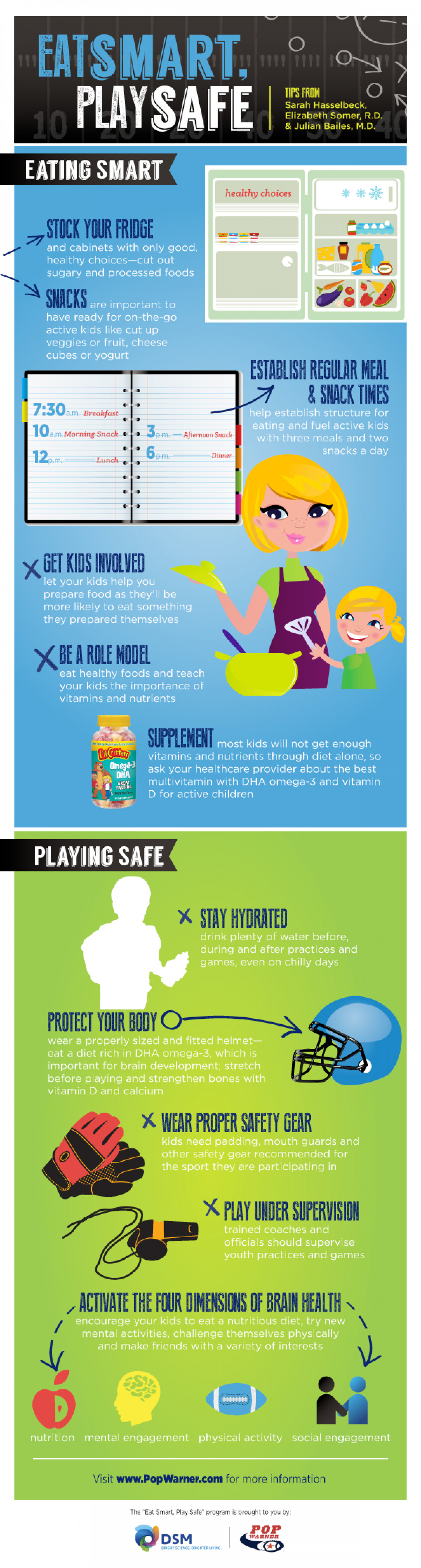 Eat Smart, Play Safe Infographic
