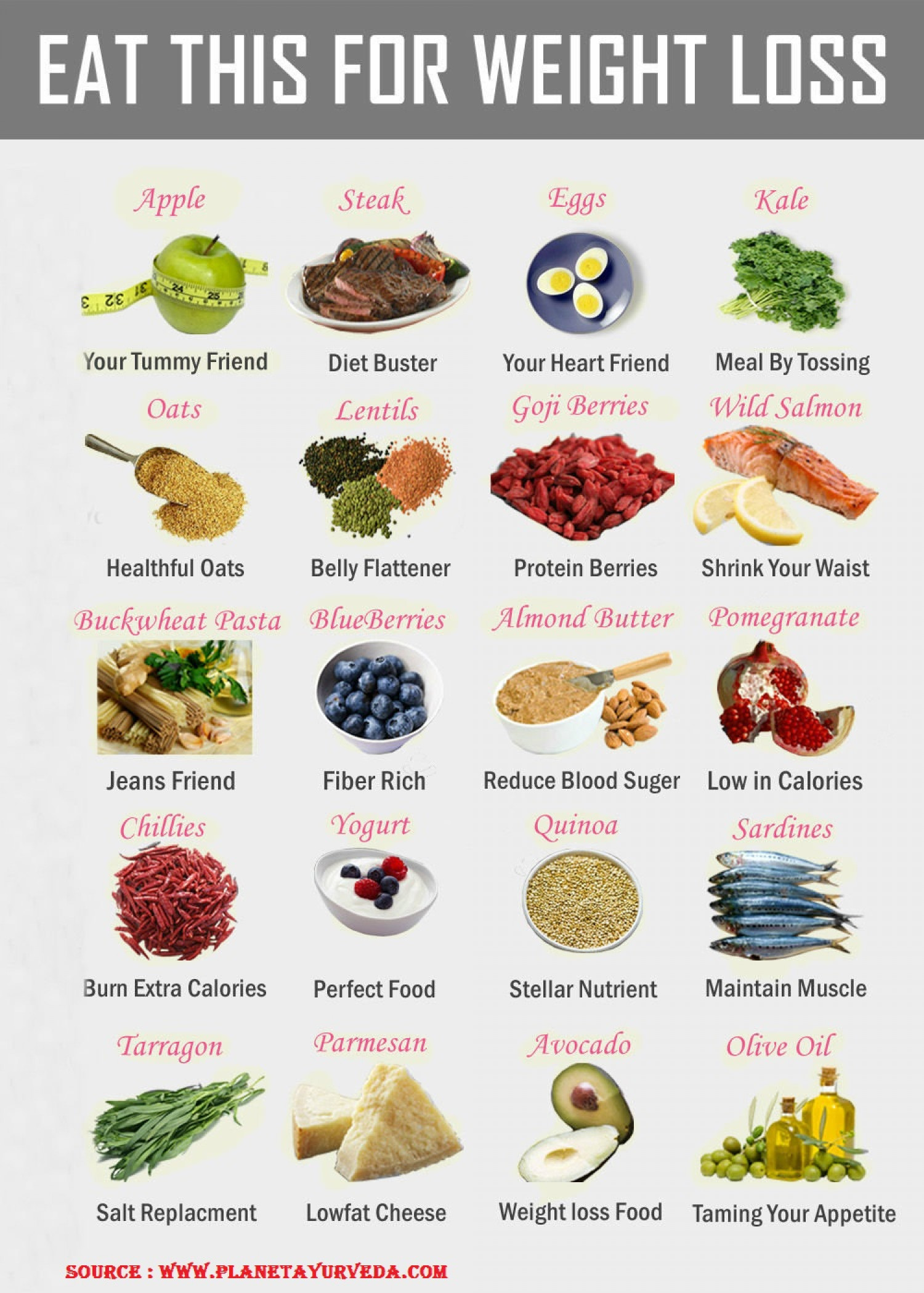 Eat This For Weight Loss Infographic