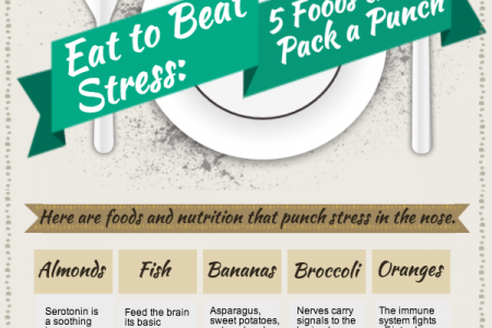Eat to Beat Stress: 5 Foods that Pack a Punch Infographic
