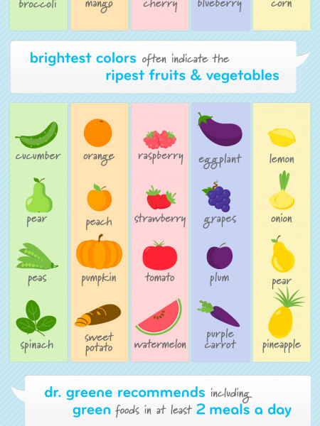 Eat Your Colors™ Infographic
