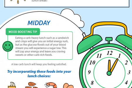 Eat Yourself Happy  Infographic