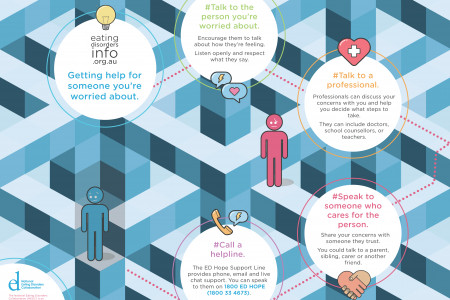 eating disorders: getting help for someone you're worried about Infographic