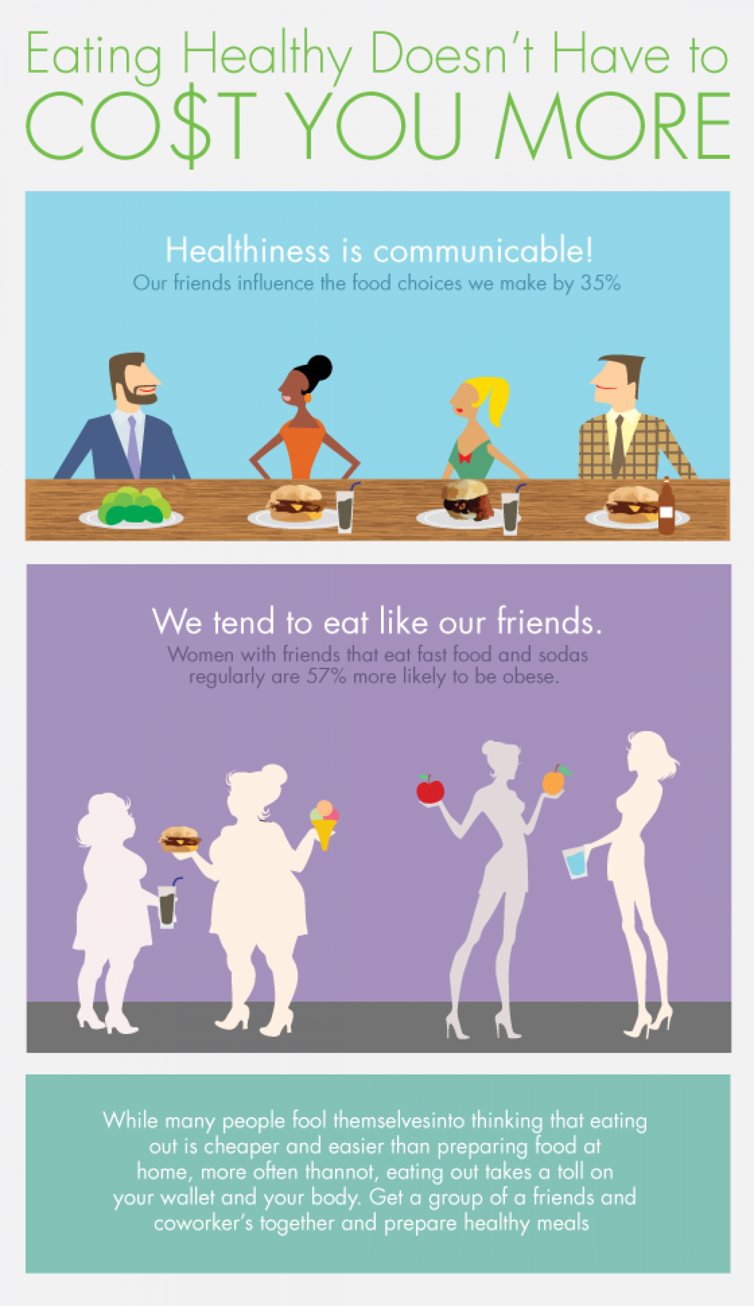 Eating Healthy Doesn't Have to Cost You More Infographic