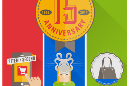 eBay UK 15th Anniversary Infographic