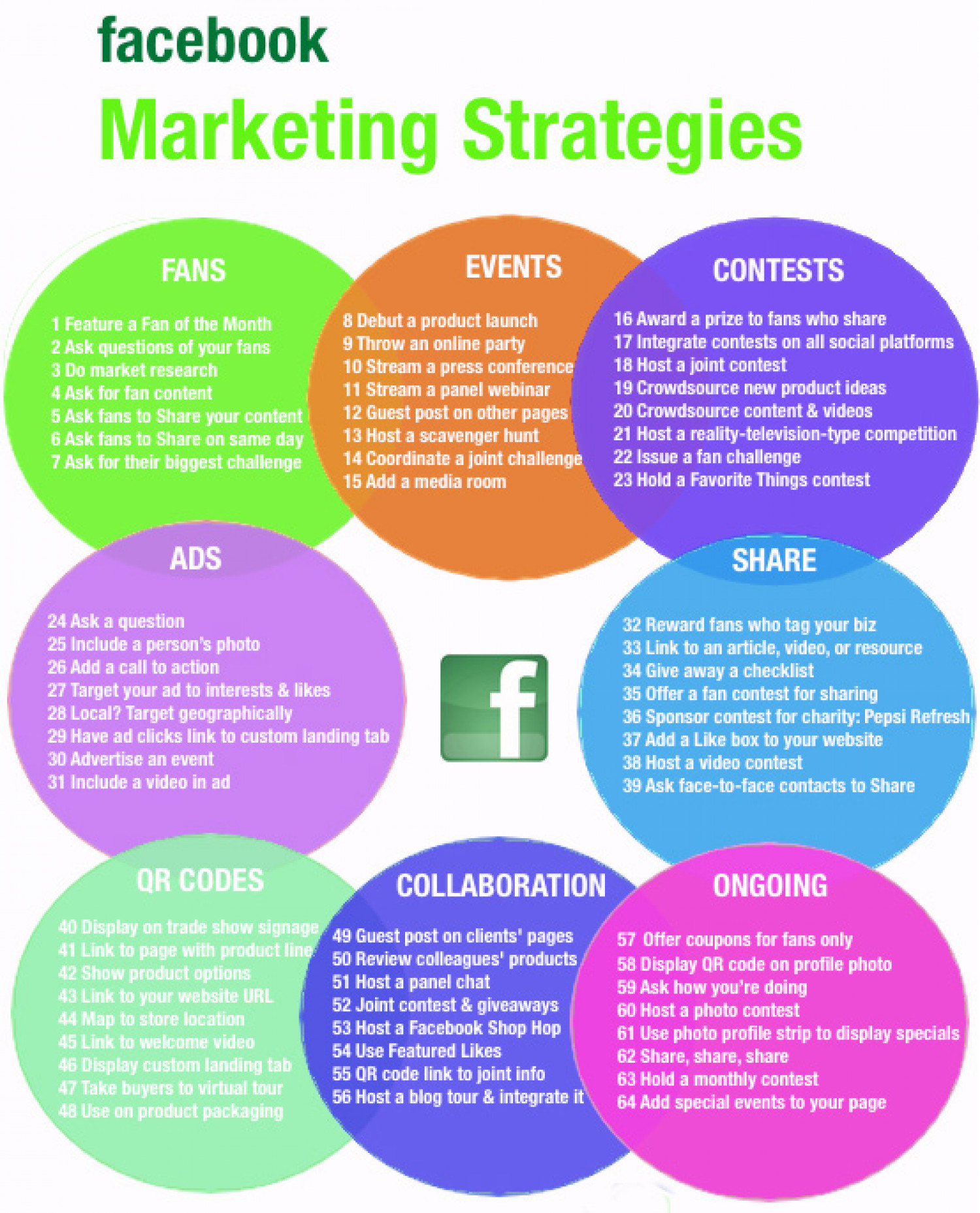 Ebriks-Facebook marketing strategy Infographic