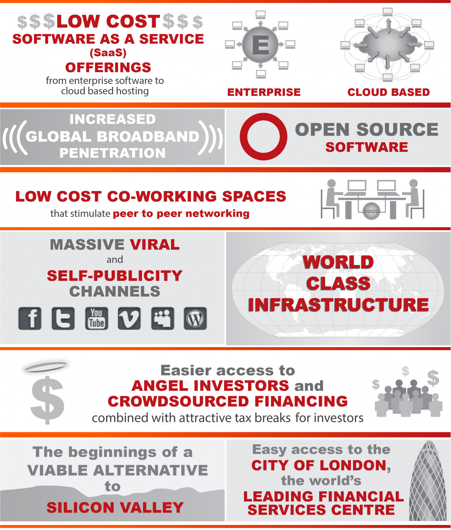 """EC1 Capital """"Why"""" Infographic Infographic"""
