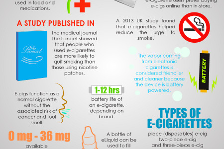Ecig statistics or interesting trivia Infographic