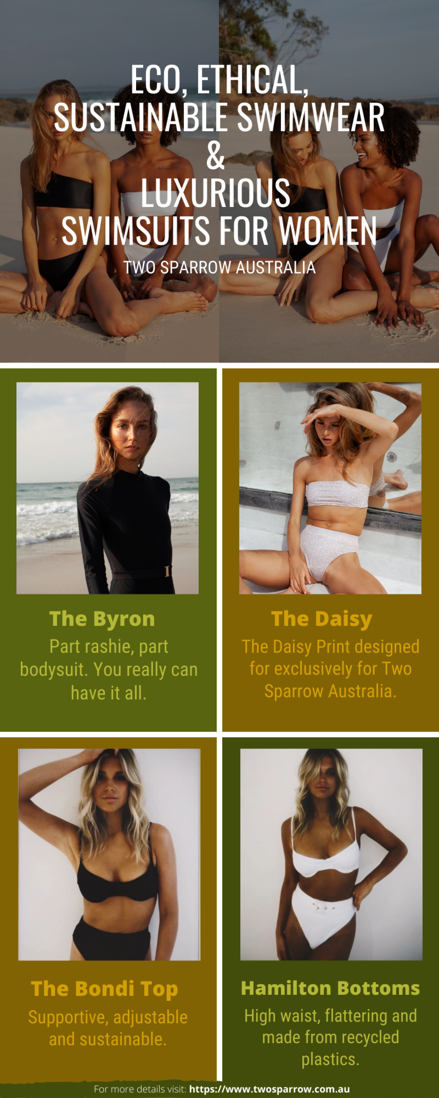 Eco, Ethical, Sustainable Swimwear & Luxurious Swimsuits for Women Infographic